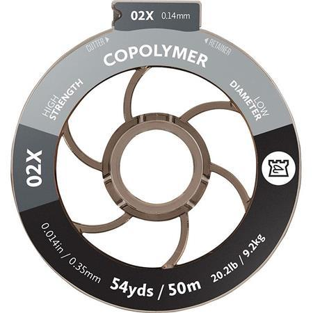 Copolymer Tippet